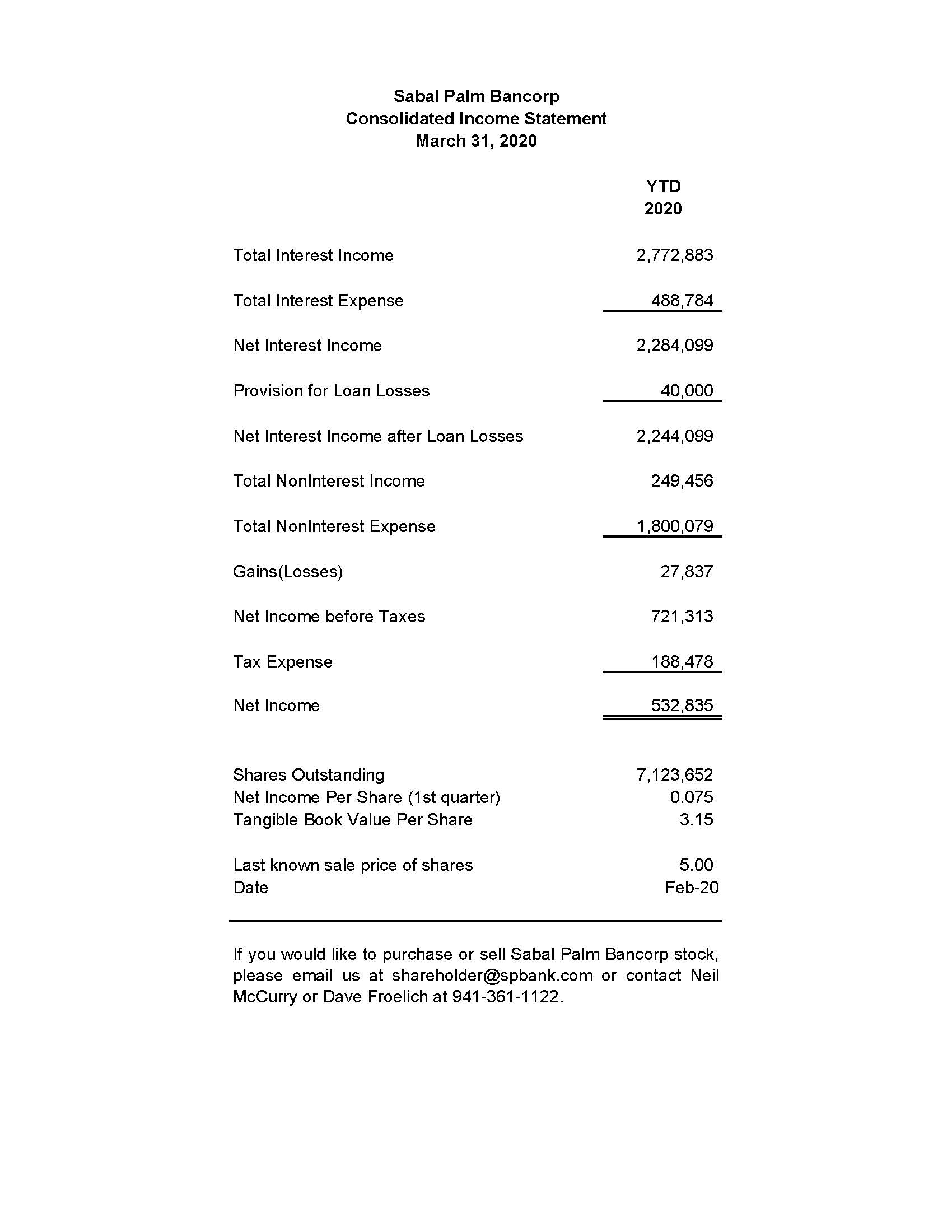 12/31/19 Year End Report
